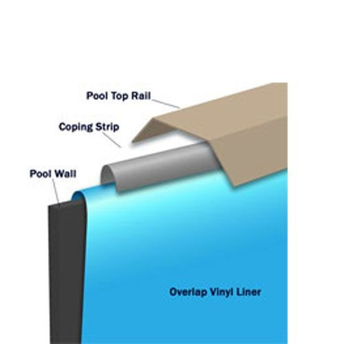 Typical Liner Coping Installation