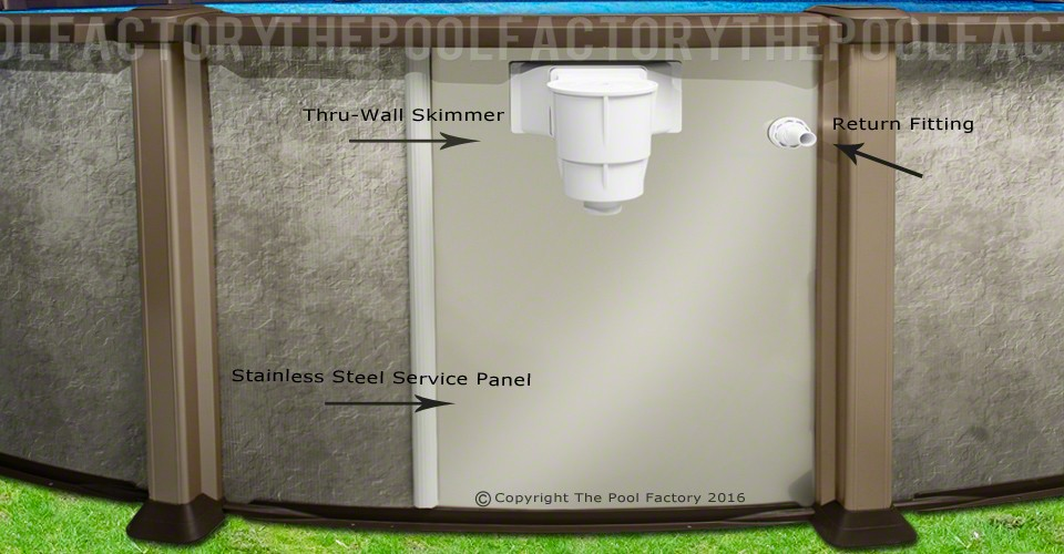 Saltwater LX Stainless Steel Panel - Alt View
