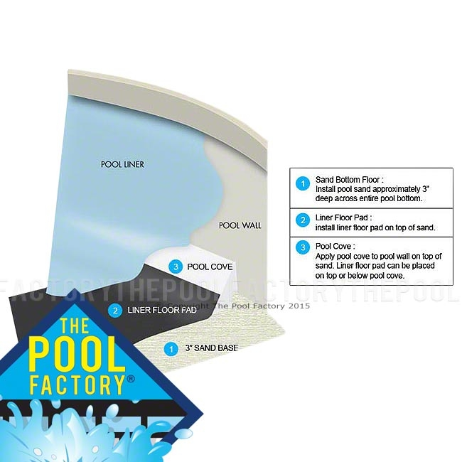 Pool Cove 16 X 32 Oval Peel N Stick Foam Pool